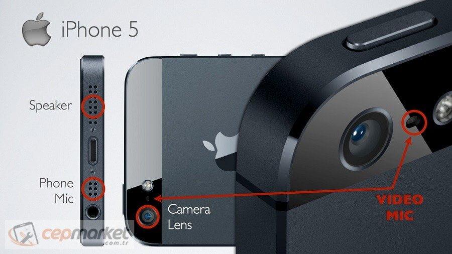 Kamera Değişimi